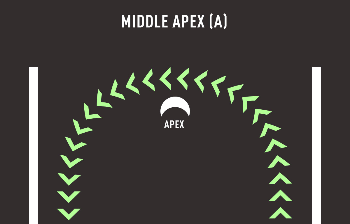 a-middle